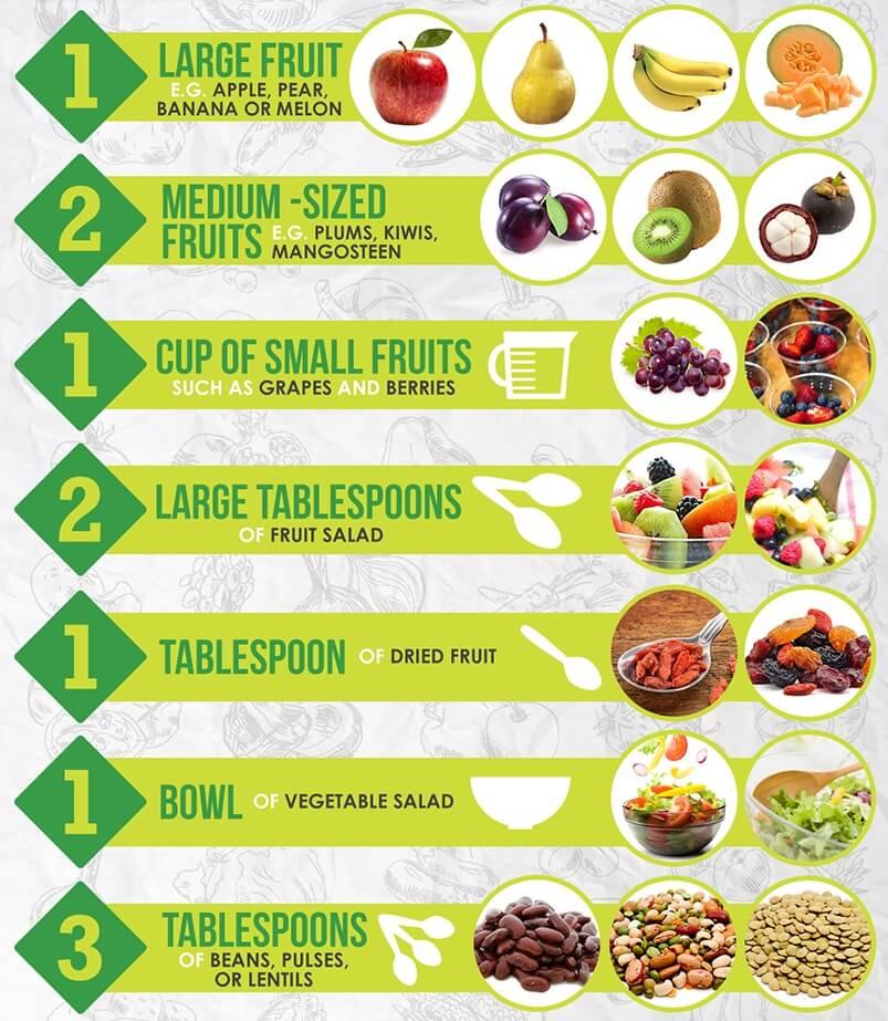 eat  rainbow  fruits  vegetables sharon palmer 803 x 923 · jpeg
